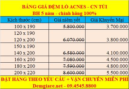 Bảng giá đệm lò xo Acnes mới 2018