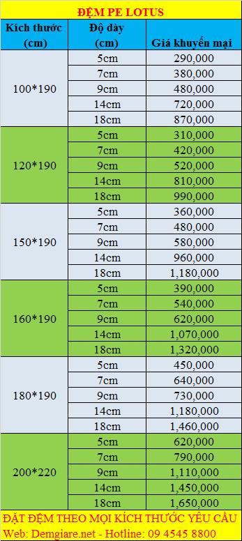 Bảng giá đệm PE Lotus